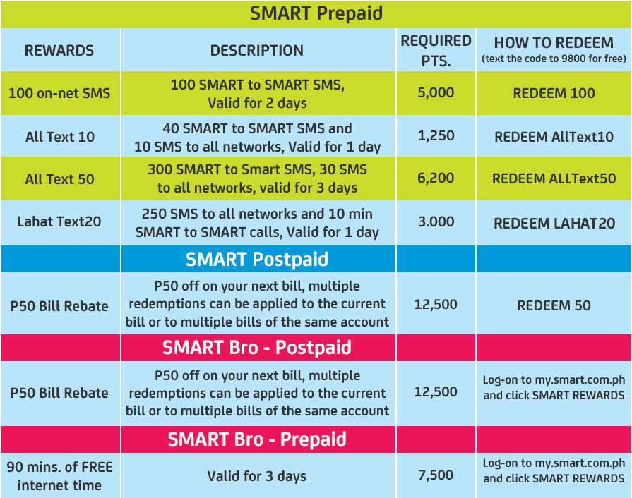smart-rewards