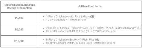 jollibee-food-items
