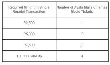 bpi-movie-tickets