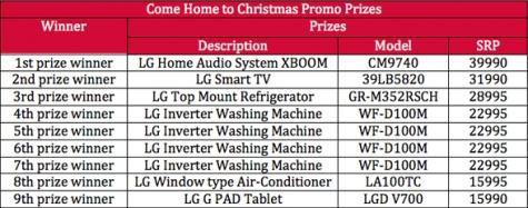 lg-prizes